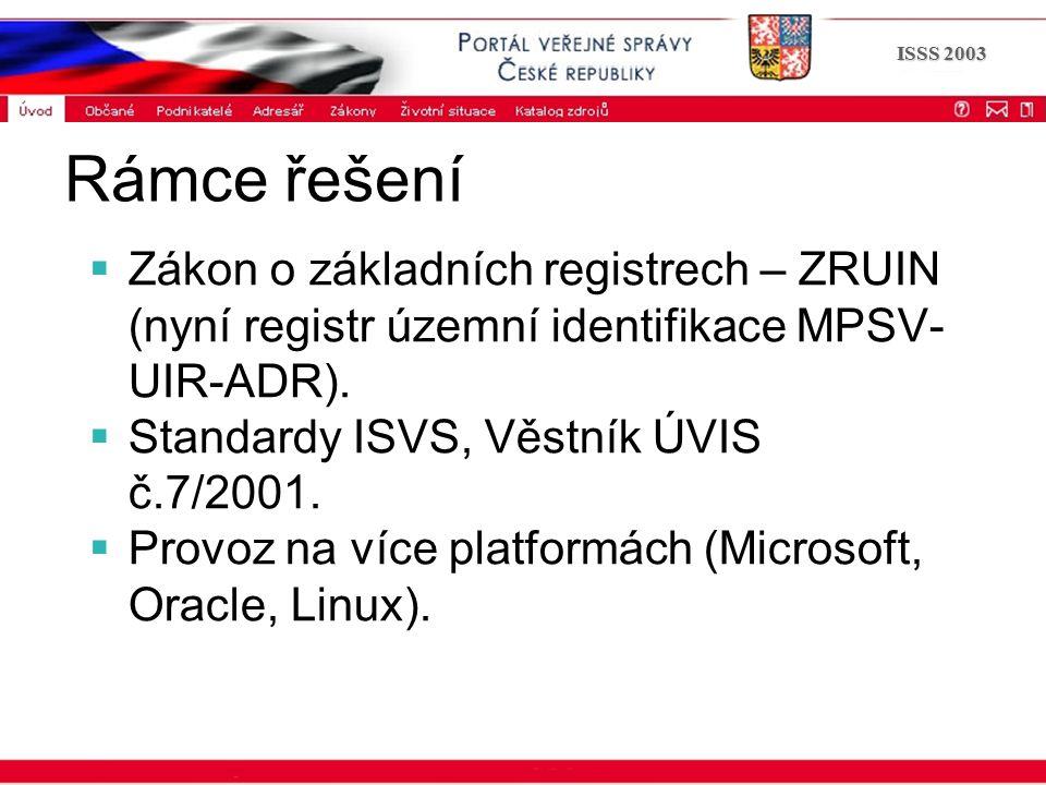 Portál veřejné správy © 2002 IBM Corporation ISSS 2003  Zákon o základních registrech – ZRUIN (nyní registr územní identifikace MPSV- UIR-ADR).  Sta