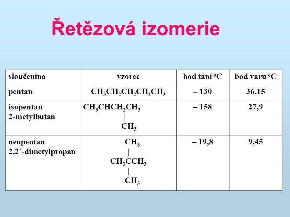 sloučeninavzorecbod tání o Cbod varu o C pentanCH 3 CH 2 CH 2 CH 2 CH 3 – 13036,15 isopentan 2-metylbutan CH 3 CHCH 2 CH 3 | CH 3 – 15827,9 neopentan