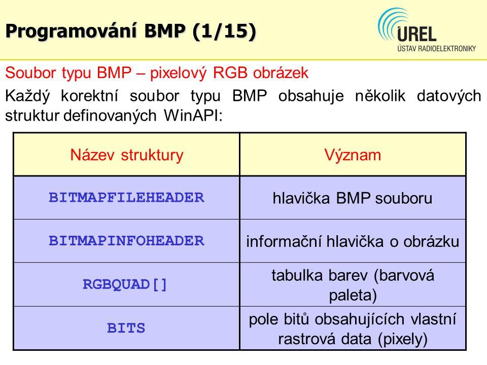 Programování BMP (1/15) Soubor typu BMP – pixelový RGB obrázek Každý korektní soubor typu BMP obsahuje několik datových struktur definovaných WinAPI: Název strukturyVýznam BITMAPFILEHEADER hlavička BMP souboru BITMAPINFOHEADER informační hlavička o obrázku RGBQUAD[] tabulka barev (barvová paleta) BITS pole bitů obsahujících vlastní rastrová data (pixely)