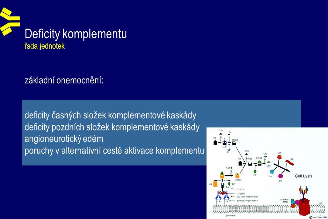 Deficity komplementu řada jednotek základní onemocnění: deficity časných složek komplementové kaskády deficity pozdních složek komplementové kaskády angioneurotický edém poruchy v alternativní cestě aktivace komplementu