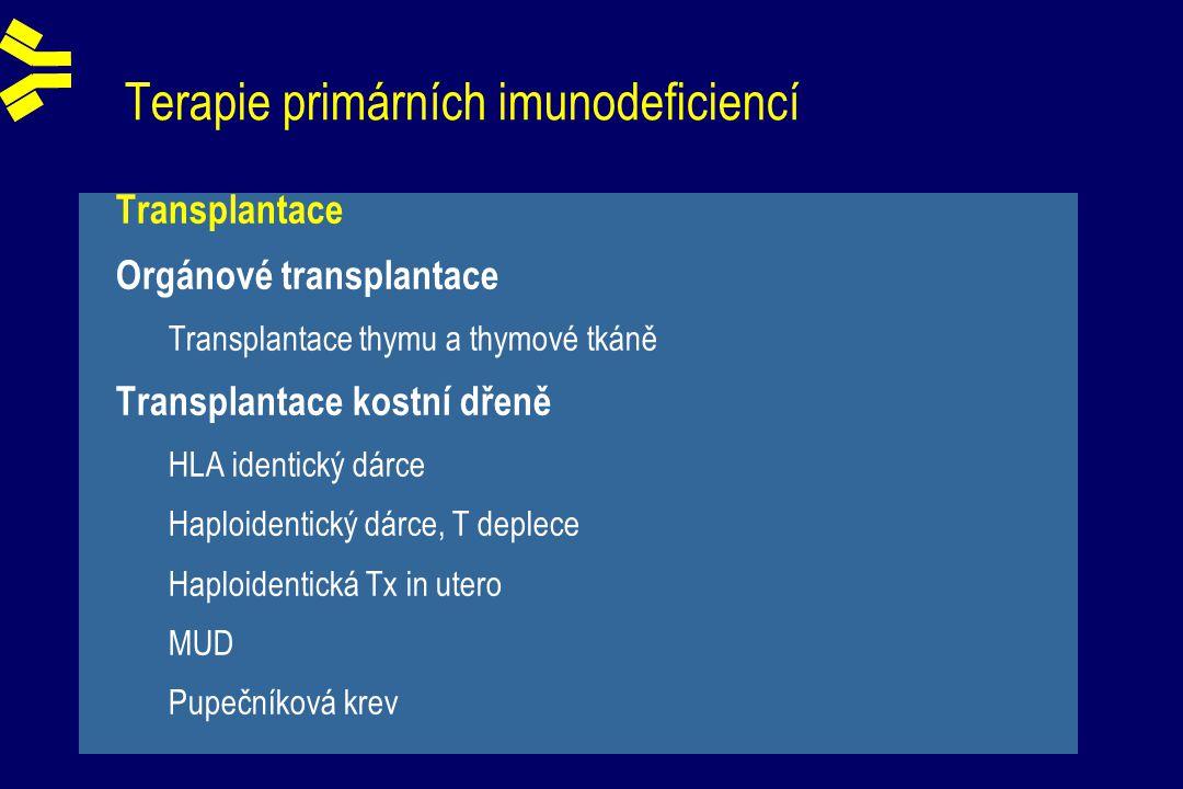 Terapie primárních imunodeficiencí Transplantace Orgánové transplantace Transplantace thymu a thymové tkáně Transplantace kostní dřeně HLA identický dárce Haploidentický dárce, T deplece Haploidentická Tx in utero MUD Pupečníková krev