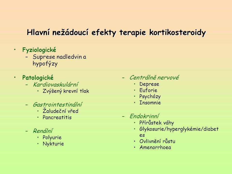 Hlavní nežádoucí efekty terapie kortikosteroidy Fyziologické –Suprese nadledvin a hypofýzy Patologické –Kardiovaskulární Zvýšený krevní tlak –Gastroin