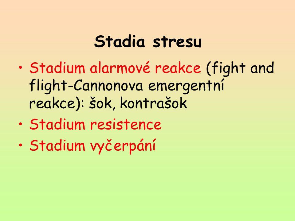 Stadia stresu Stadium alarmové reakce (fight and flight-Cannonova emergentní reakce): šok, kontrašok Stadium resistence Stadium vyčerpání