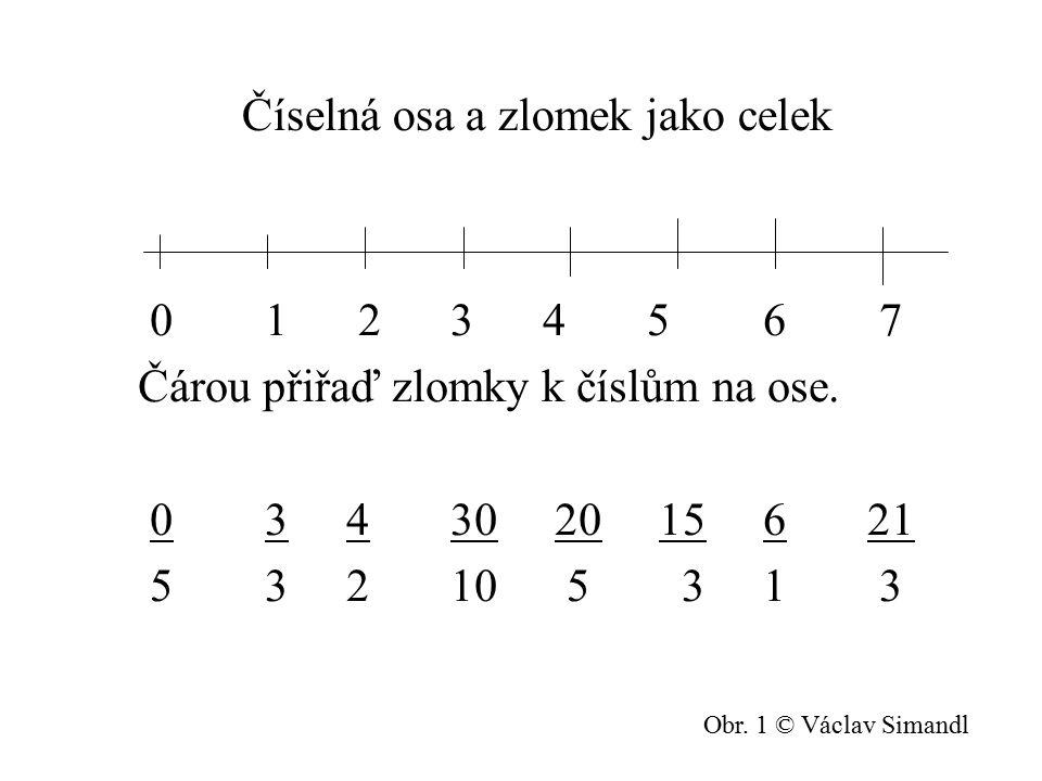 Číselná osa a zlomek jako celek 0 1 2 3 4 5 6 7 Čárou přiřaď zlomky k číslům na ose. 0 34302015621 5 3 210 5 31 3 Obr. 1 © Václav Simandl