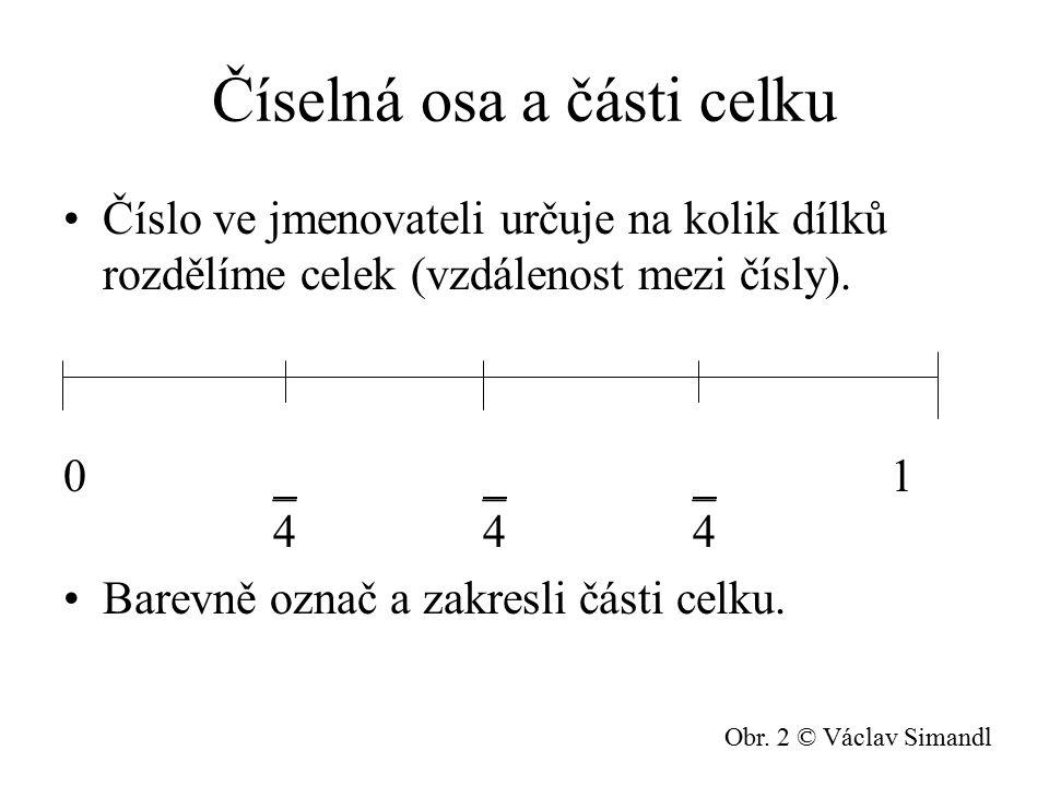 Číselná osa a části celku Číslo ve jmenovateli určuje na kolik dílků rozdělíme celek (vzdálenost mezi čísly). 0___ 1 444 Barevně označ a zakresli část
