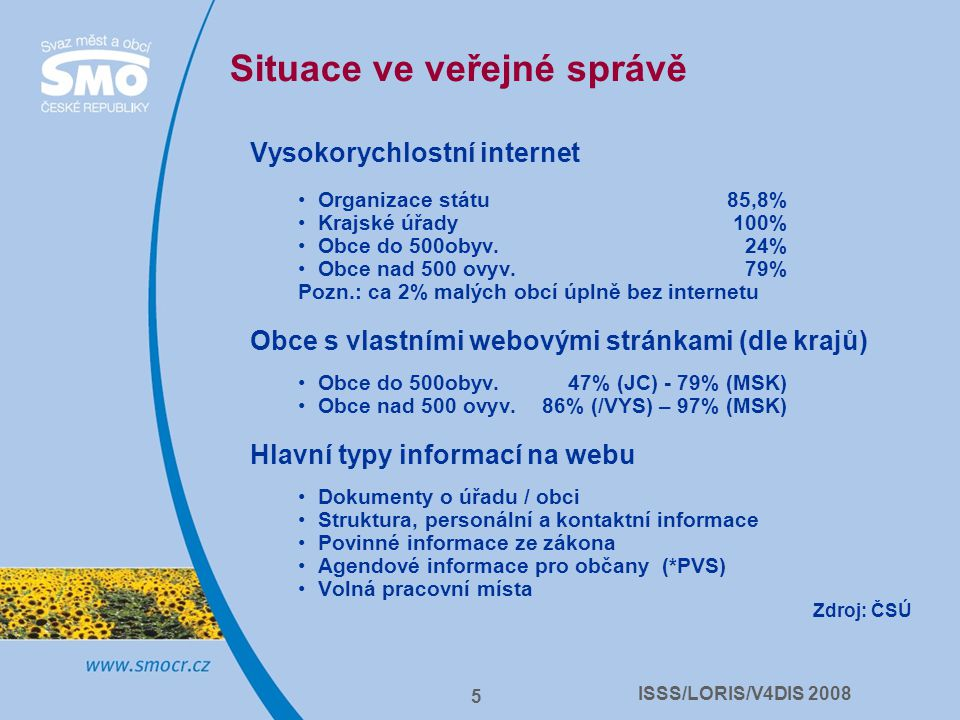 ISSS/LORIS/V4DIS 2008 5 Situace ve veřejné správě Vysokorychlostní internet Organizace státu85,8% Krajské úřady100% Obce do 500obyv.24% Obce nad 500 ovyv.79% Pozn.: ca 2% malých obcí úplně bez internetu Obce s vlastními webovými stránkami (dle krajů) Obce do 500obyv.47% (JC) - 79% (MSK) Obce nad 500 ovyv.86% (/VYS) – 97% (MSK) Hlavní typy informací na webu Dokumenty o úřadu / obci Struktura, personální a kontaktní informace Povinné informace ze zákona Agendové informace pro občany (*PVS) Volná pracovní místa Zdroj: ČSÚ
