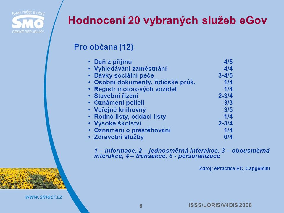 ISSS/LORIS/V4DIS 2008 6 Hodnocení 20 vybraných služeb eGov Pro občana (12) Daň z příjmu4/5 Vyhledávání zaměstnání4/4 Dávky sociální péče3-4/5 Osobní dokumenty, řidičské průk.1/4 Registr motorových vozidel1/4 Stavební řízení2-3/4 Oznámení policii3/3 Veřejné knihovny3/5 Rodné listy, oddací listy1/4 Vysoké školství2-3/4 Oznámení o přestěhování1/4 Zdravotní služby0/4 1 – informace, 2 – jednosměrná interakce, 3 – obousměrná interakce, 4 – transakce, 5 - personalizace Zdroj: ePractice EC, Capgemini