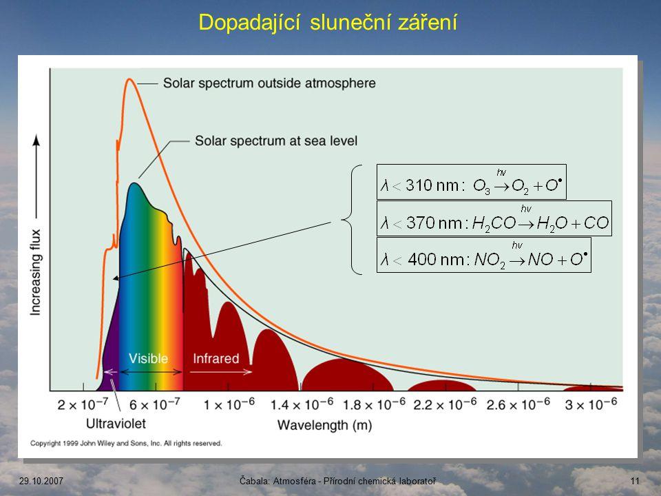 29.10.2007Čabala: Atmosféra - Přírodní chemická laboratoř11 Dopadající sluneční záření