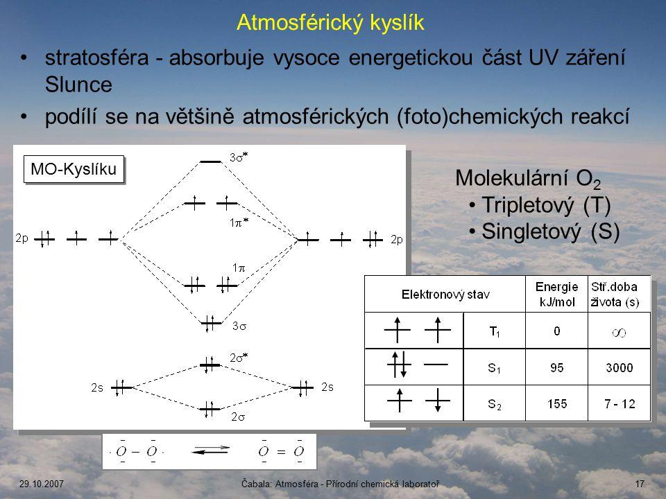29.10.2007Čabala: Atmosféra - Přírodní chemická laboratoř17 Atmosférický kyslík stratosféra - absorbuje vysoce energetickou část UV záření Slunce podílí se na většině atmosférických (foto)chemických reakcí MO-Kyslíku Molekulární O 2 Tripletový (T) Singletový (S)