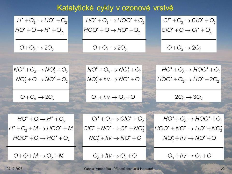 29.10.2007Čabala: Atmosféra - Přírodní chemická laboratoř20 Katalytické cykly v ozonové vrstvě