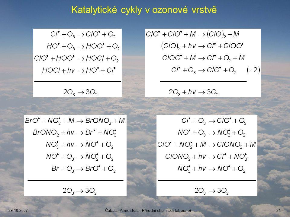 29.10.2007Čabala: Atmosféra - Přírodní chemická laboratoř21 Katalytické cykly v ozonové vrstvě
