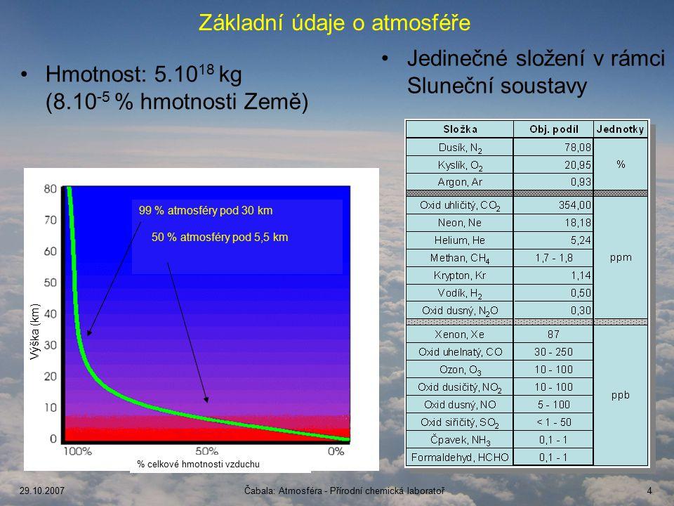 29.10.2007Čabala: Atmosféra - Přírodní chemická laboratoř45 Pro zájemce je celá prezentace umístěna na: http://web.natur.cuni.cz/~nesmerak/ ATMOSFÉRA Přírodní chemická laboratoř