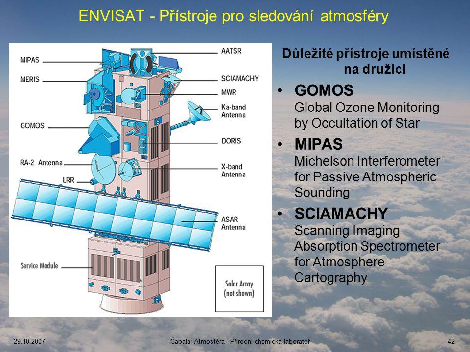 29.10.2007Čabala: Atmosféra - Přírodní chemická laboratoř42 ENVISAT - Přístroje pro sledování atmosféry Důležité přístroje umístěné na družici GOMOS Global Ozone Monitoring by Occultation of Star MIPAS Michelson Interferometer for Passive Atmospheric Sounding SCIAMACHY Scanning Imaging Absorption Spectrometer for Atmosphere Cartography