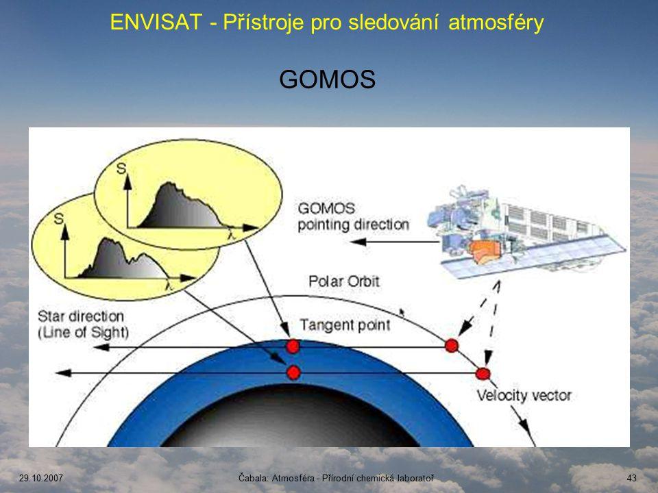 29.10.2007Čabala: Atmosféra - Přírodní chemická laboratoř43 ENVISAT - Přístroje pro sledování atmosféry GOMOS