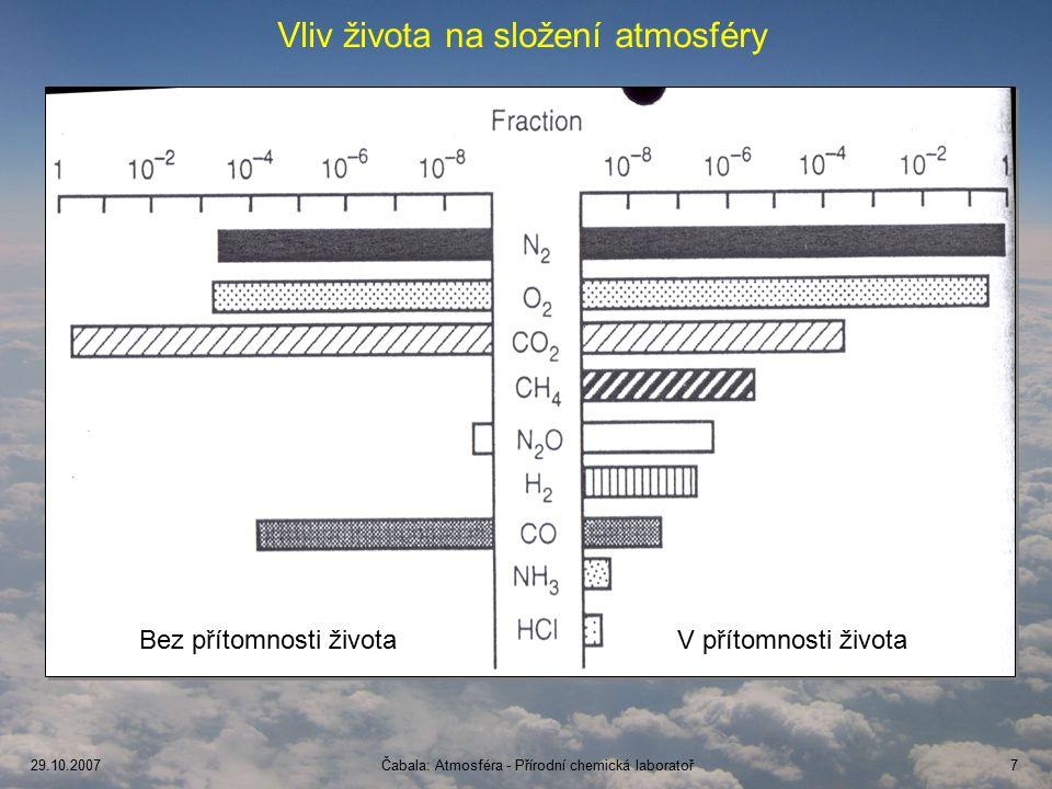 29.10.2007Čabala: Atmosféra - Přírodní chemická laboratoř7 Vliv života na složení atmosféry Bez přítomnosti životaV přítomnosti života