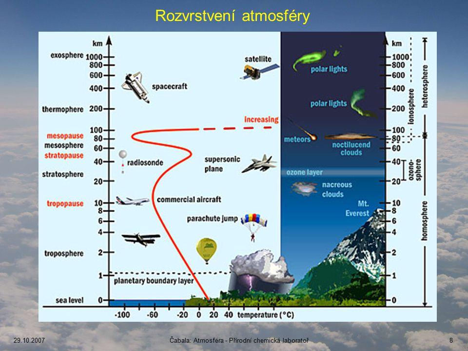 29.10.2007Čabala: Atmosféra - Přírodní chemická laboratoř29 Fotochemické reakce Krok 1: Elektronická excitace fotonem: Krok 2: Fotochemické reakce AB* A+B* C+D* AB+M* AB+CD* AB´AB+hv AB + + e - Disociace Ionizace Luminiscence Intramolekulární přenos energie Zhášení Intermolekulární přenos energie Chemická reakce
