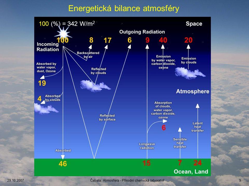 29.10.2007Čabala: Atmosféra - Přírodní chemická laboratoř9 Energetická bilance atmosféry 100 (%) = 342 W/m 2