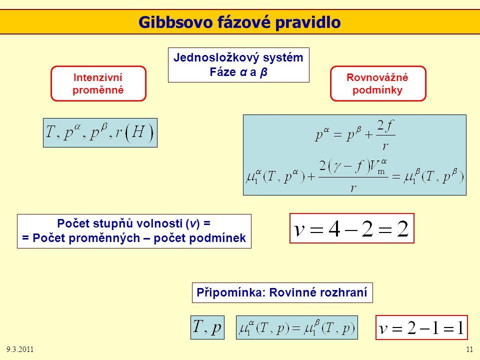 9.3.201111 Gibbsovo fázové pravidlo Rovnovážné podmínky Intenzivní proměnné Počet stupňů volnosti (v) = = Počet proměnných – počet podmínek Připomínka: Rovinné rozhraní Jednosložkový systém Fáze α a β