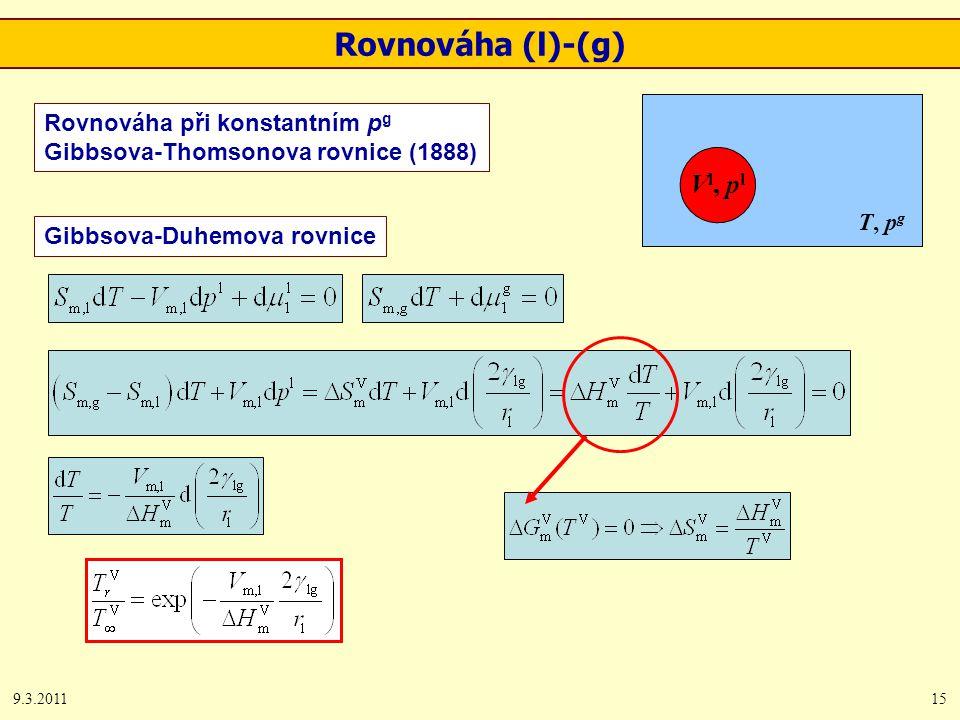 9.3.201115 Rovnováha při konstantním p g Gibbsova-Thomsonova rovnice (1888) Vl, plVl, pl T, p g Rovnováha (l)-(g) Gibbsova-Duhemova rovnice