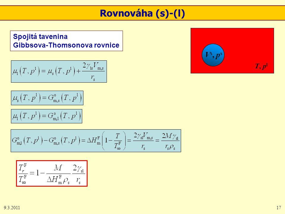 9.3.201117 Vs, psVs, ps T, p l Rovnováha (s)-(l) Spojitá tavenina Gibbsova-Thomsonova rovnice