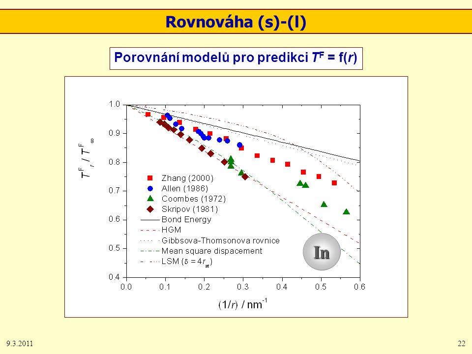 9.3.201122 Rovnováha (s)-(l) Porovnání modelů pro predikci T F = f(r) In