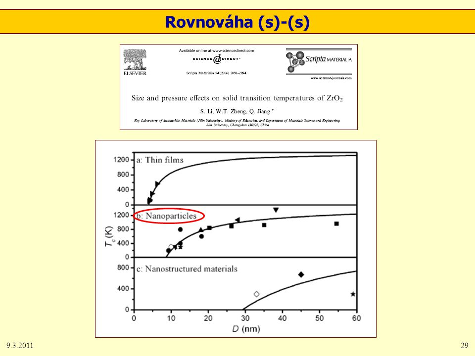 9.3.201129 Rovnováha (s)-(s)