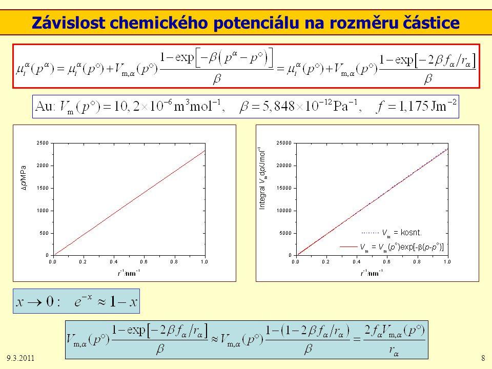 9.3.20118 Závislost chemického potenciálu na rozměru částice