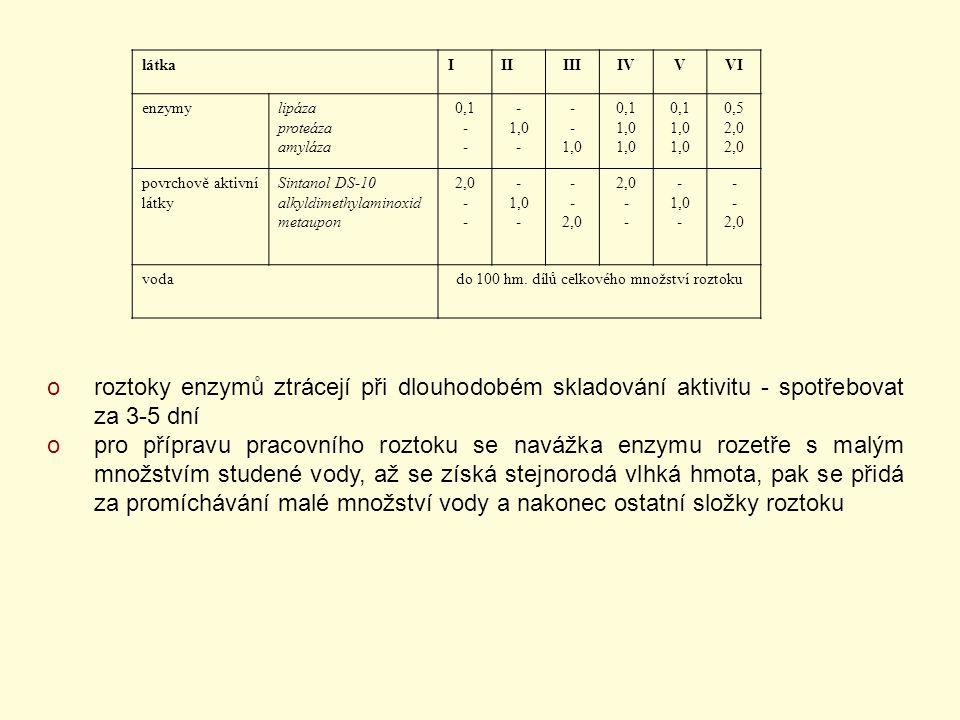 látkaIIIIIIIVVVI enzymylipáza proteáza amyláza 0,1 - 1,0 - 1,0 0,1 1,0 0,1 1,0 0,5 2,0 povrchově aktivní látky Sintanol DS-10 alkyldimethylaminoxid me