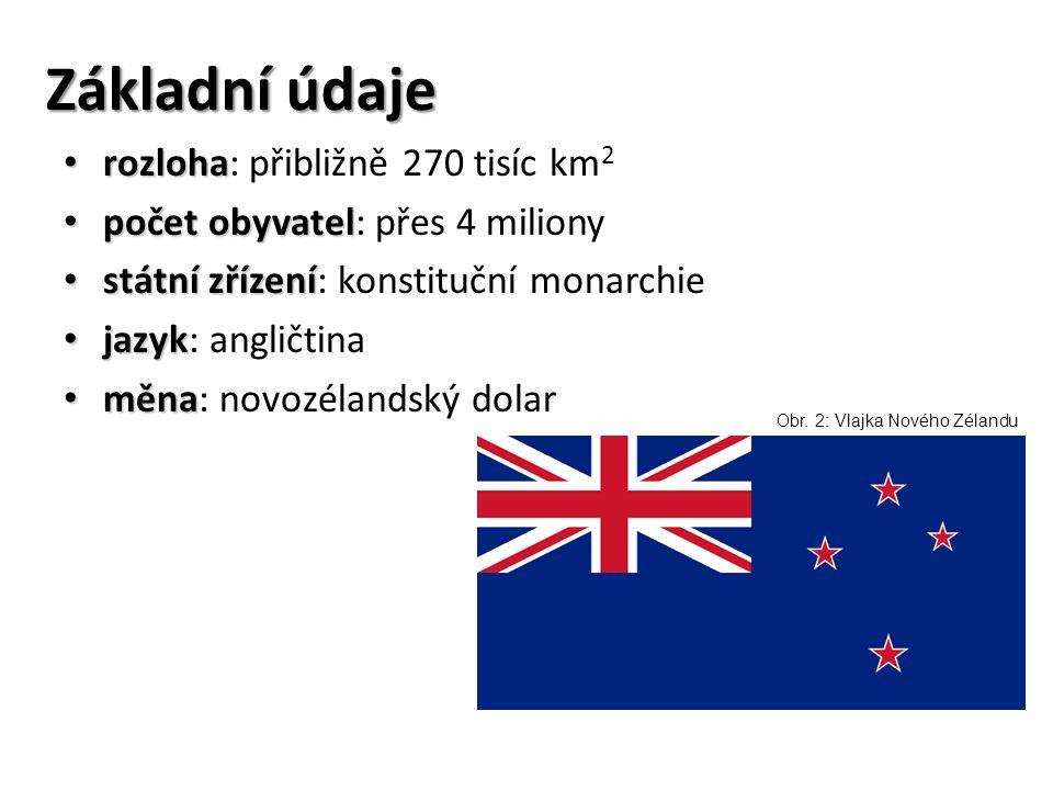 Základní údaje rozloha rozloha: přibližně 270 tisíc km 2 počet obyvatel počet obyvatel: přes 4 miliony státní zřízení státní zřízení: konstituční monarchie jazyk jazyk: angličtina měna měna: novozélandský dolar Obr.