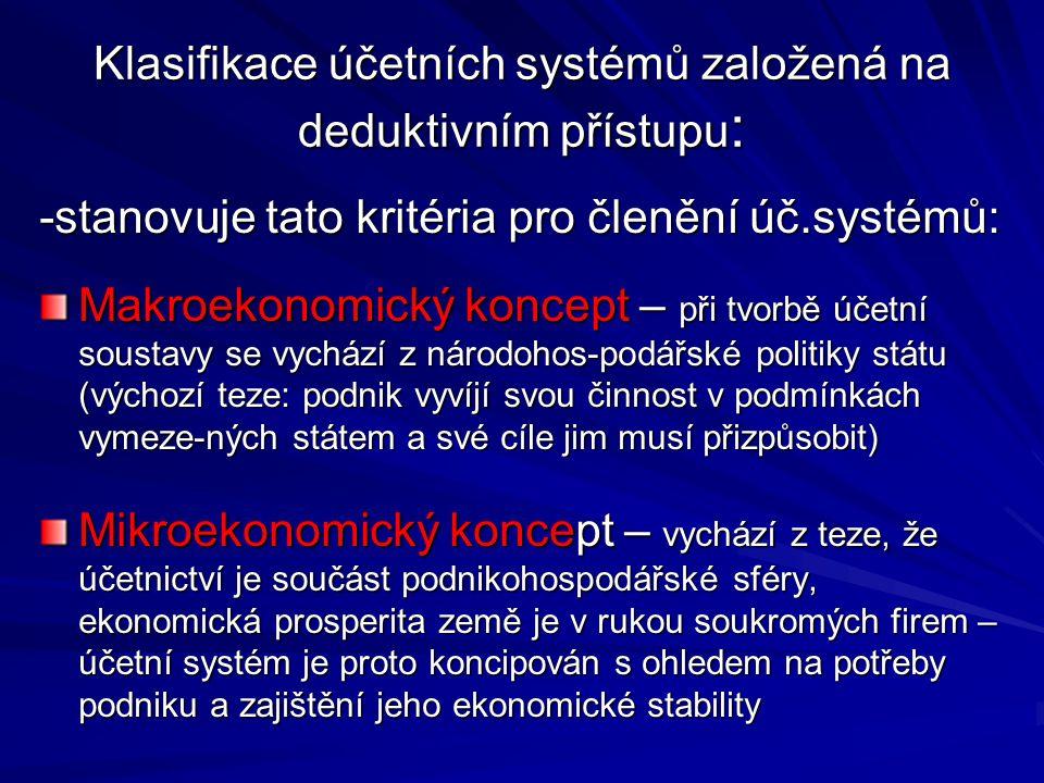 Příklady účetních systémů: Makroekonomický koncept: - ovlivněný vládou: Švédsko - ovlivněný legislativou: Japonsko,Německo - ovlivněný daňovou soustavou: Francie, Belgie, Itálie,Španělsko Belgie, Itálie,Španělsko  Mikroekonomický koncept: vycházející - z ekon.praxe : Velká Británie, Irsko, Austrálie, N.Zéland, USA, Kanada, N.Zéland, USA, Kanada, - z ekon.teorie: Holandsko