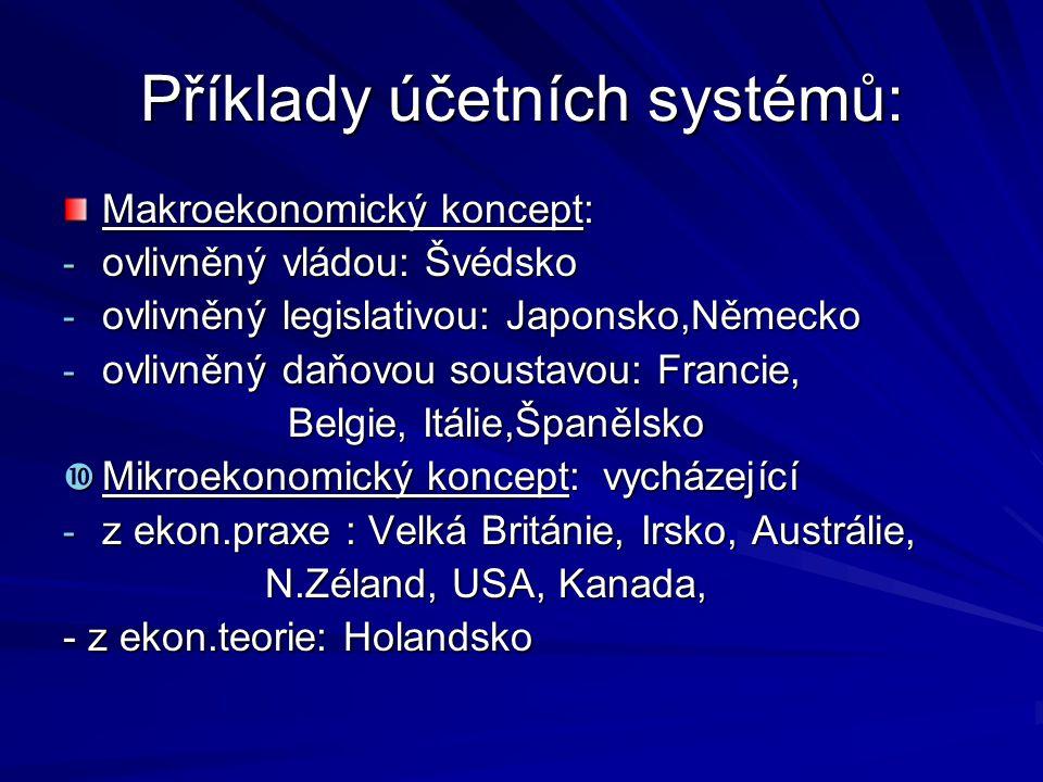 Příklady účetních systémů: Makroekonomický koncept: - ovlivněný vládou: Švédsko - ovlivněný legislativou: Japonsko,Německo - ovlivněný daňovou soustav