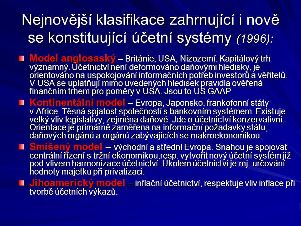 Nejnovější klasifikace zahrnující i nově se konstituující účetní systémy (1996): Model anglosaský – Británie, USA, Nizozemí.