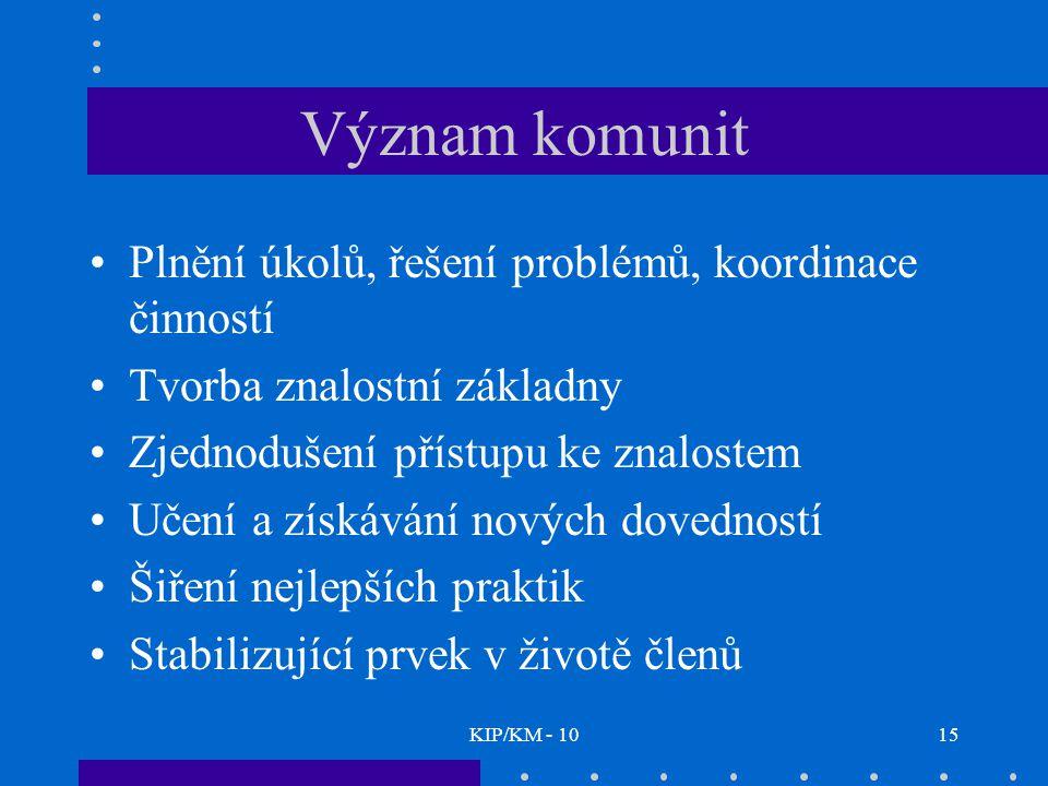 KIP/KM - 1015 Význam komunit Plnění úkolů, řešení problémů, koordinace činností Tvorba znalostní základny Zjednodušení přístupu ke znalostem Učení a z