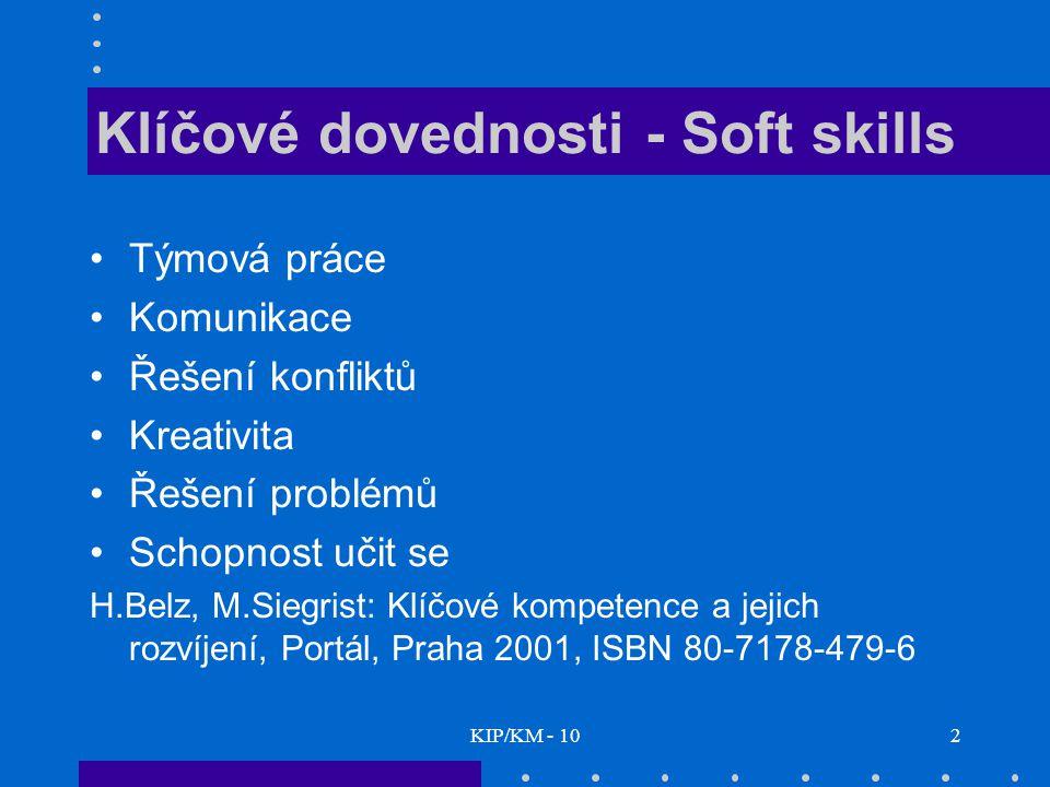 KIP/KM - 102 Klíčové dovednosti - Soft skills Týmová práce Komunikace Řešení konfliktů Kreativita Řešení problémů Schopnost učit se H.Belz, M.Siegrist