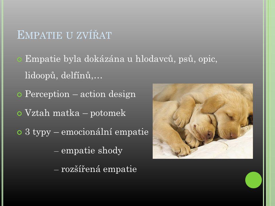 E MPATIE U ZVÍŘAT Empatie byla dokázána u hlodavců, psů, opic, lidoopů, delfínů,… Perception – action design Vztah matka – potomek 3 typy – emocionální empatie – empatie shody – rozšířená empatie
