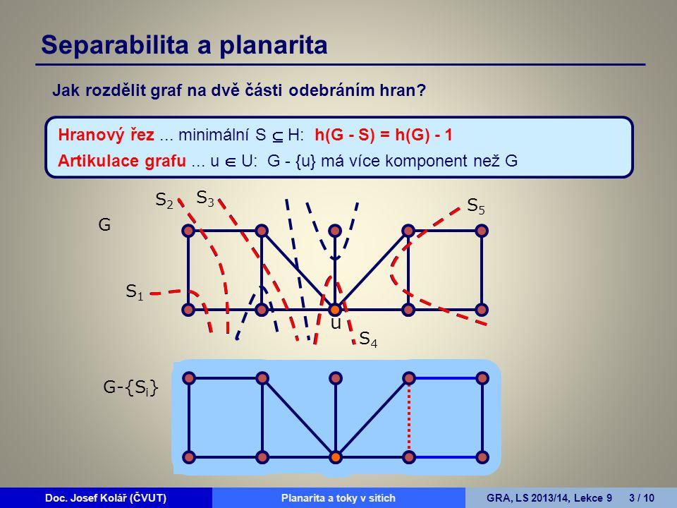 Doc. Josef Kolář (ČVUT)Prohledávání grafůGRA, LS 2010/11, Lekce 4 3 / 15Doc. Josef Kolář (ČVUT)Planarita a toky v sítíchGRA, LS 2013/14, Lekce 9 3 / 1