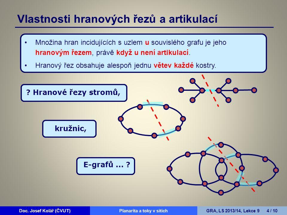Doc. Josef Kolář (ČVUT)Prohledávání grafůGRA, LS 2010/11, Lekce 4 4 / 15Doc. Josef Kolář (ČVUT)Planarita a toky v sítíchGRA, LS 2013/14, Lekce 9 4 / 1