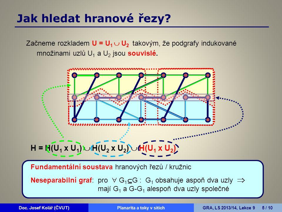 Doc. Josef Kolář (ČVUT)Prohledávání grafůGRA, LS 2010/11, Lekce 4 5 / 15Doc. Josef Kolář (ČVUT)Planarita a toky v sítíchGRA, LS 2013/14, Lekce 9 5 / 1