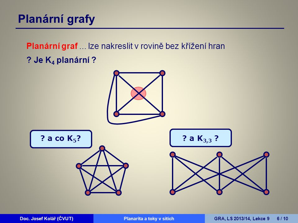 Doc. Josef Kolář (ČVUT)Prohledávání grafůGRA, LS 2010/11, Lekce 4 6 / 15Doc. Josef Kolář (ČVUT)Planarita a toky v sítíchGRA, LS 2013/14, Lekce 9 6 / 1