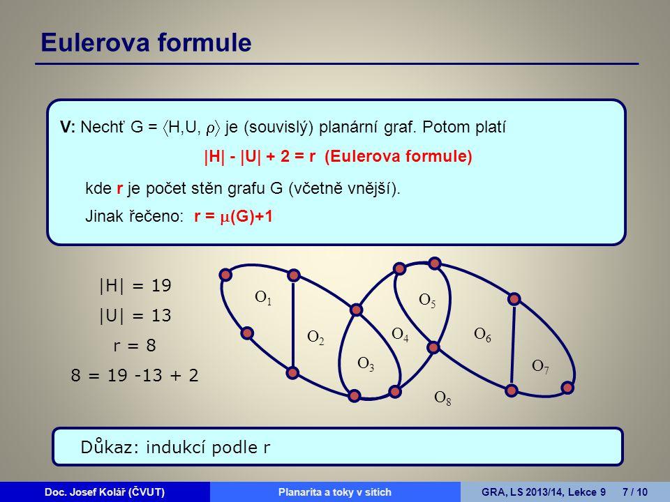 Doc. Josef Kolář (ČVUT)Prohledávání grafůGRA, LS 2010/11, Lekce 4 7 / 15Doc. Josef Kolář (ČVUT)Planarita a toky v sítíchGRA, LS 2013/14, Lekce 9 7 / 1