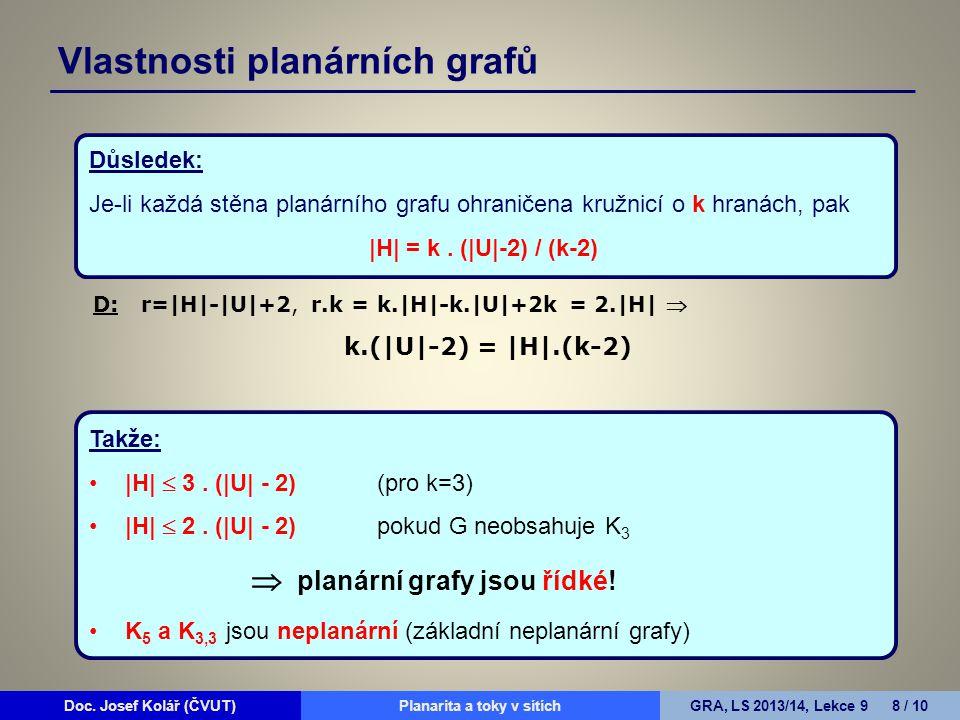 Doc. Josef Kolář (ČVUT)Prohledávání grafůGRA, LS 2010/11, Lekce 4 8 / 15Doc. Josef Kolář (ČVUT)Planarita a toky v sítíchGRA, LS 2013/14, Lekce 9 8 / 1