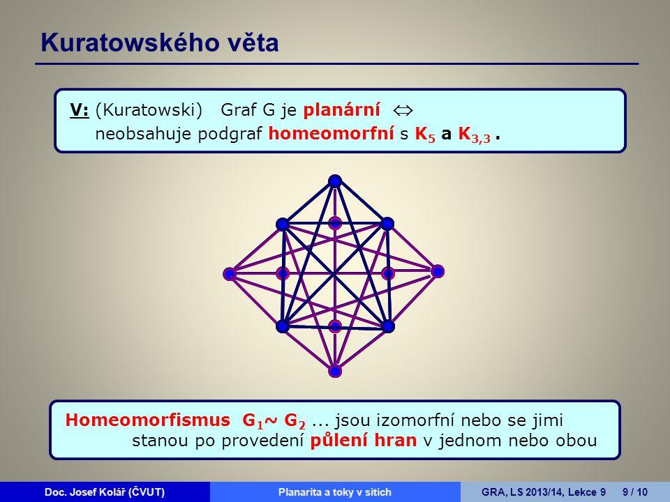 Doc. Josef Kolář (ČVUT)Prohledávání grafůGRA, LS 2010/11, Lekce 4 9 / 15Doc. Josef Kolář (ČVUT)Planarita a toky v sítíchGRA, LS 2013/14, Lekce 9 9 / 1