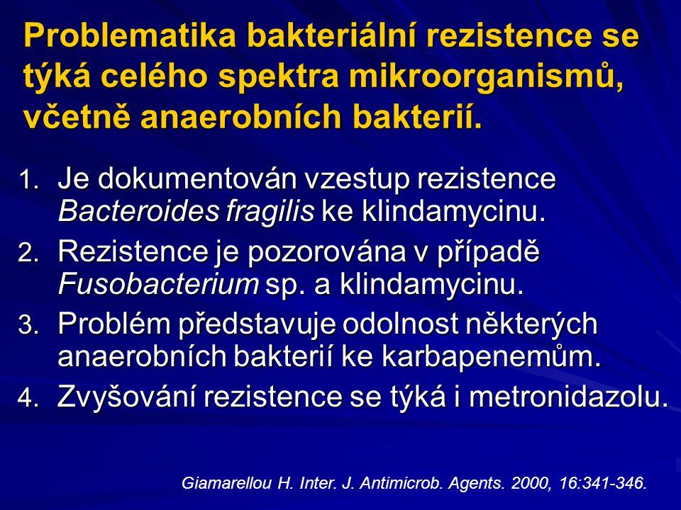 Problematika bakteriální rezistence se týká celého spektra mikroorganismů, včetně anaerobních bakterií. 1. Je dokumentován vzestup rezistence Bacteroi