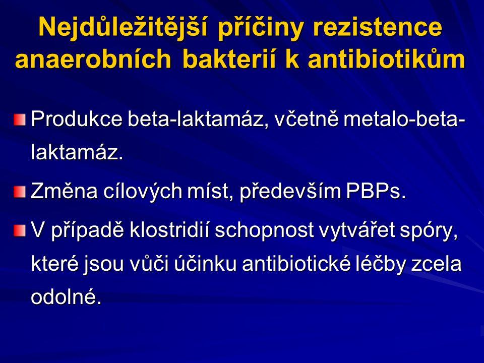 Nejdůležitější příčiny rezistence anaerobních bakterií k antibiotikům Produkce beta-laktamáz, včetně metalo-beta- laktamáz. Změna cílových míst, přede