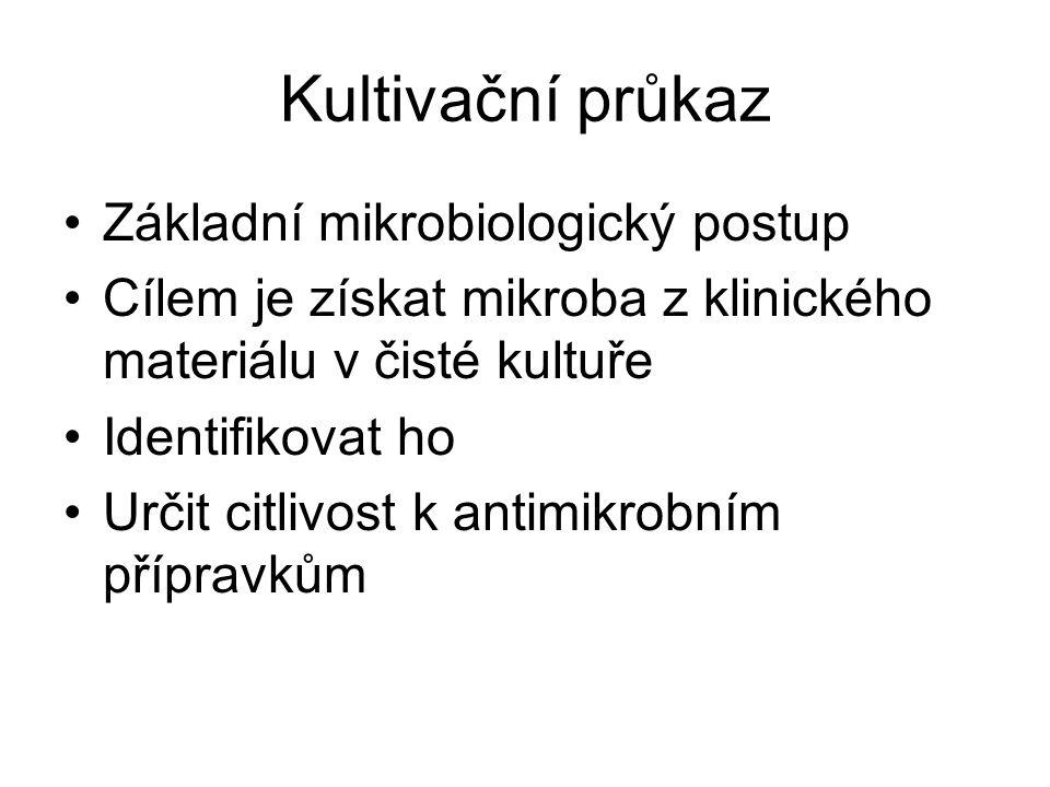 Kultivační průkaz Základní mikrobiologický postup Cílem je získat mikroba z klinického materiálu v čisté kultuře Identifikovat ho Určit citlivost k antimikrobním přípravkům