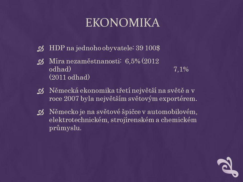 EKONOMIKA  HDP na jednoho obyvatele: 39 100$  Míra nezaměstnanosti: 6,5% (2012 odhad) 7,1% (2011 odhad)  Německá ekonomika třetí největší na světě