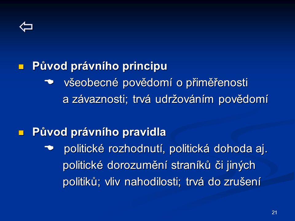 21  Původ právního principu Původ právního principu  všeobecné povědomí o přiměřenosti  všeobecné povědomí o přiměřenosti a závaznosti; trvá udržováním povědomí a závaznosti; trvá udržováním povědomí Původ právního pravidla Původ právního pravidla  politické rozhodnutí, politická dohoda aj.