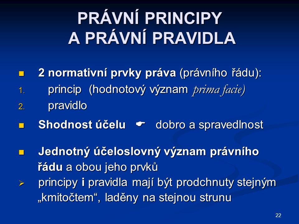 22 PRÁVNÍ PRINCIPY A PRÁVNÍ PRAVIDLA 2 normativní prvky práva (právního řádu): 2 normativní prvky práva (právního řádu): 1.