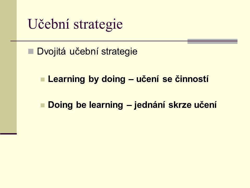 Učební strategie Dvojitá učební strategie Learning by doing – učení se činností Doing be learning – jednání skrze učení