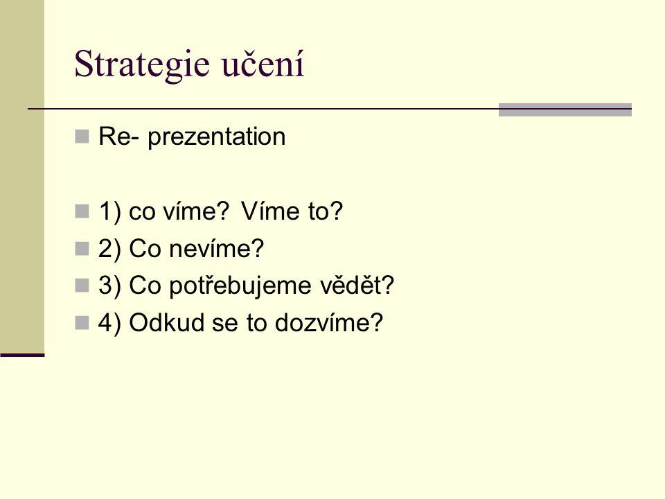 Strategie učení Re- prezentation 1) co víme? Víme to? 2) Co nevíme? 3) Co potřebujeme vědět? 4) Odkud se to dozvíme?